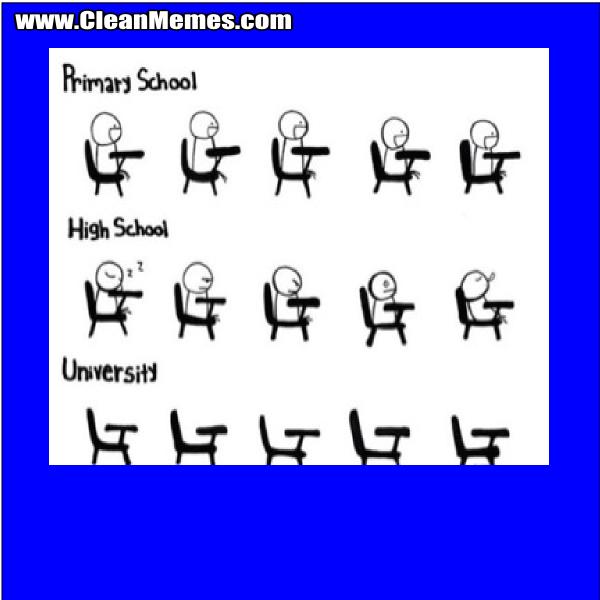 UniversityAttendance